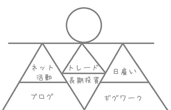 f:id:daychan_jp:20210604224225p:plain
