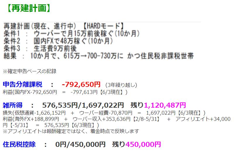 f:id:daychan_jp:20210606123822p:plain