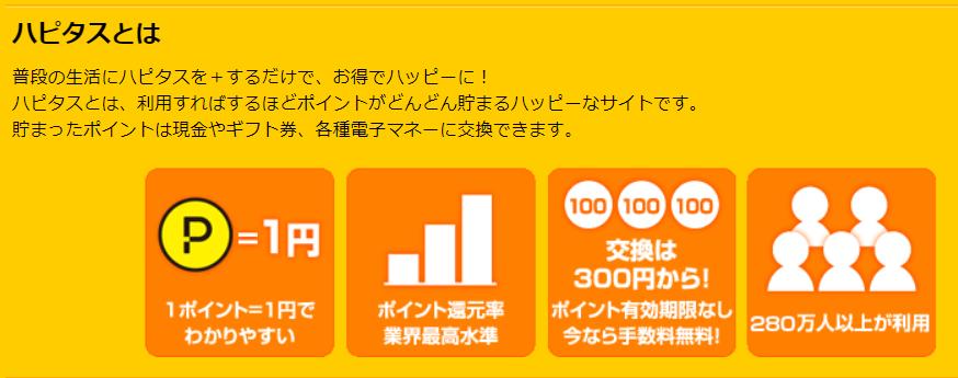 f:id:daychan_jp:20210607002509p:plain