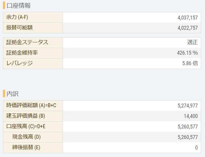 f:id:daychan_jp:20210612160137p:plain