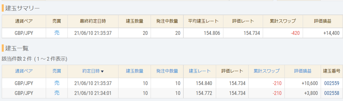 f:id:daychan_jp:20210612160147p:plain