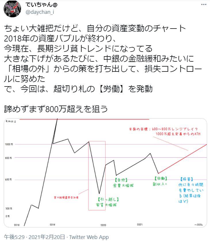 f:id:daychan_jp:20210620003450p:plain