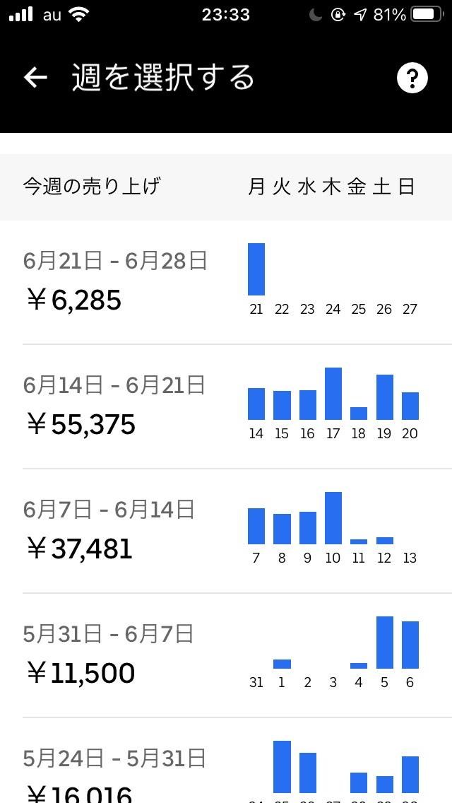 f:id:daychan_jp:20210621233352j:plain