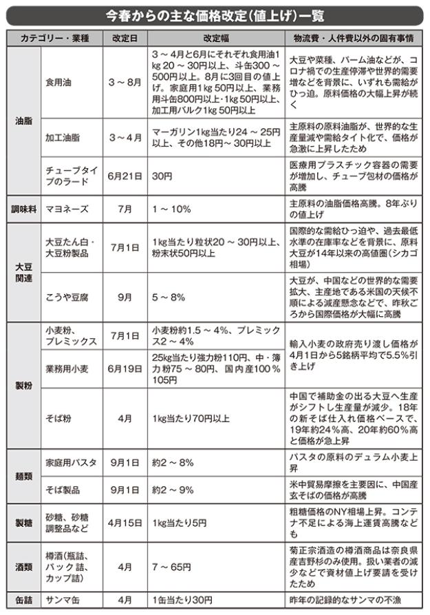 f:id:daychan_jp:20210701010817p:plain