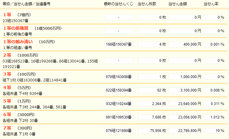 f:id:db469buncho:20210101192228p:plain