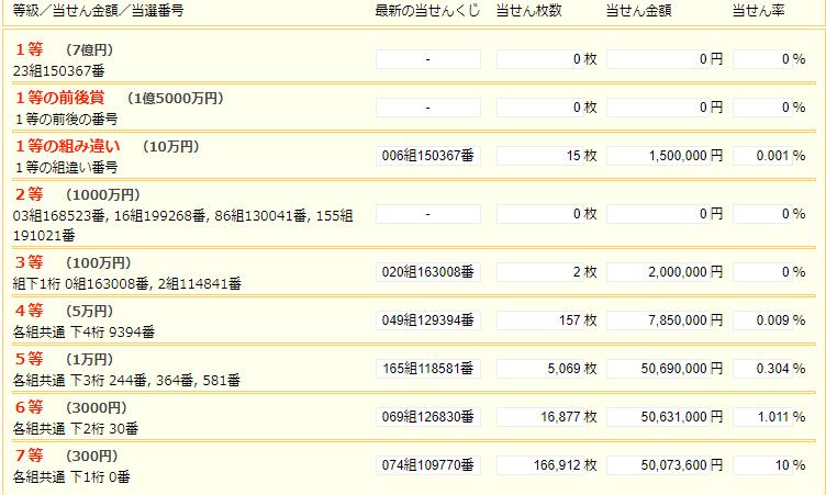f:id:db469buncho:20210101192654p:plain
