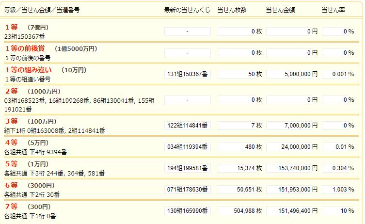 f:id:db469buncho:20210101204745p:plain