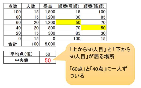 f:id:db469buncho:20210519154944p:plain