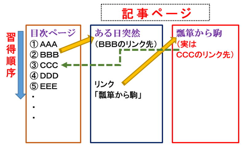f:id:db469buncho:20210705172128p:plain