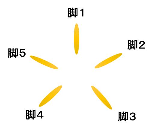 f:id:db469buncho:20210718163013p:plain