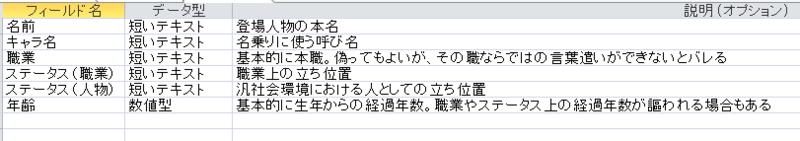 f:id:db469buncho:20210720151031p:plain