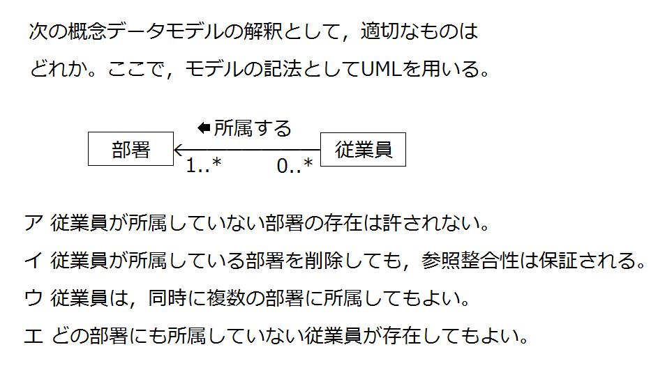 f:id:dbconcept:20210624100101p:plain