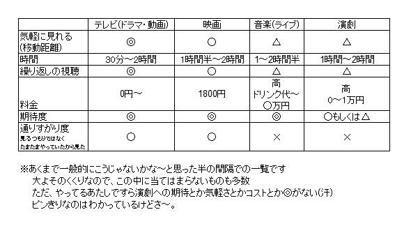 f:id:dbd-hans-collection101:20170801211458j:plain