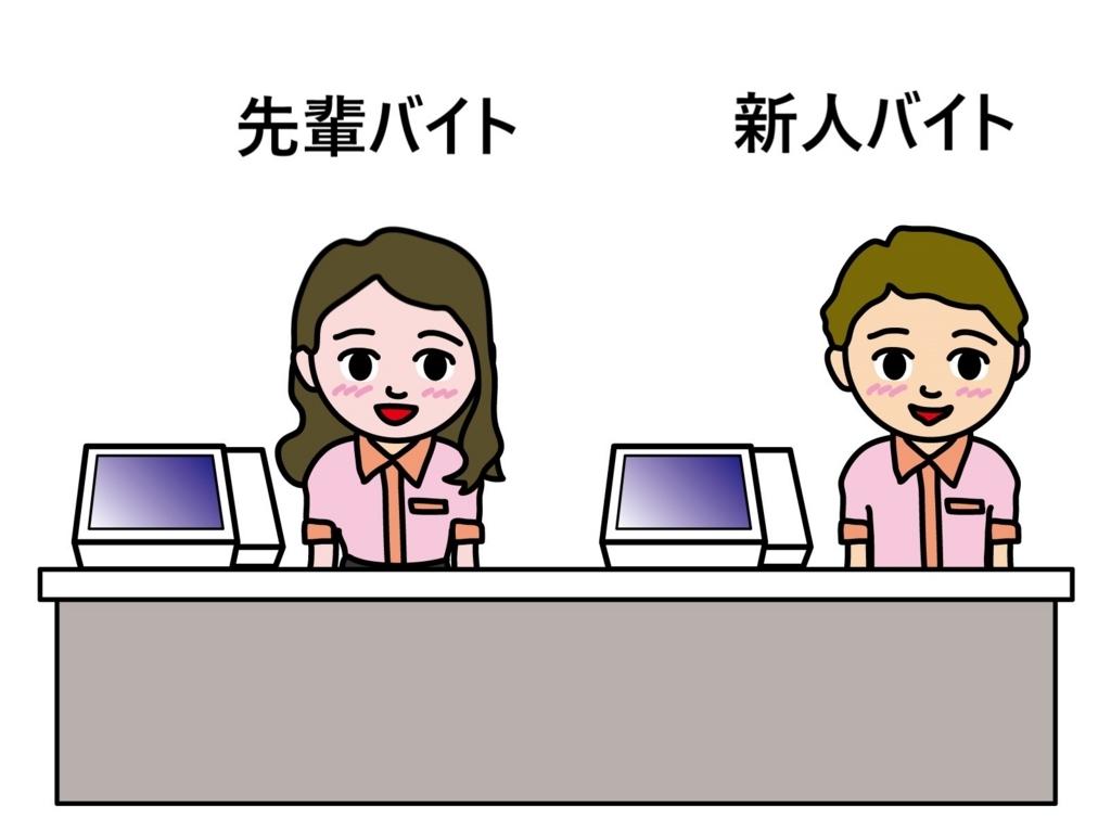 コンビニバイト初出勤日のレジ業務