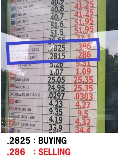 バンコク両替所の両替レート看板