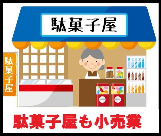 身近な小売業の駄菓子屋さん