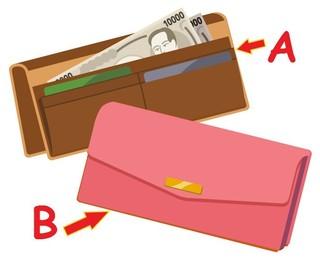 お財布Aとお財布B