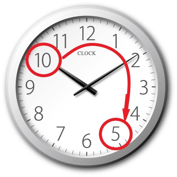 22時~5時までしるしを付けた時計