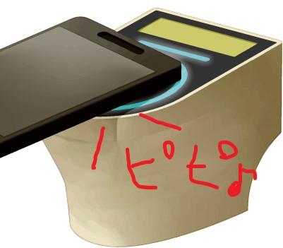 電子マネーの決済方法
