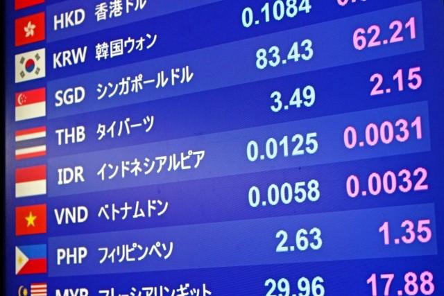 タイバーツ日本国内の両替レート表示板