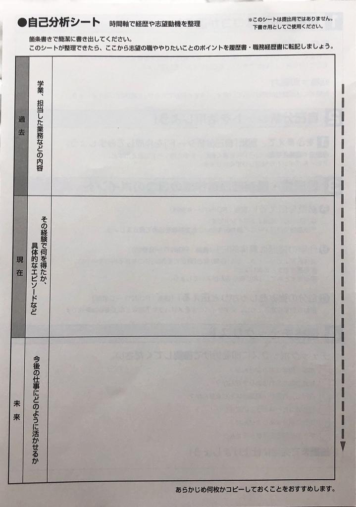 ローソンで売っている履歴書用紙一般用の自己分析シート