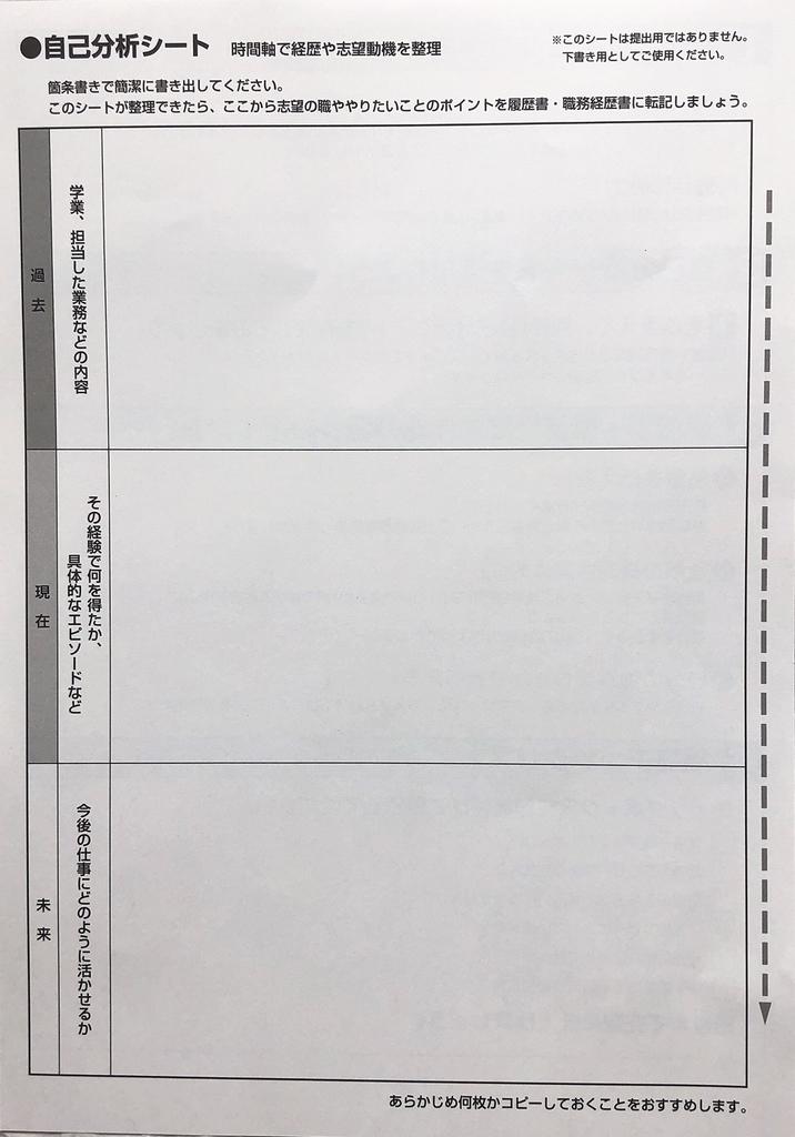 ファミリーマートで売ってる履歴書の中身、自己分析シート