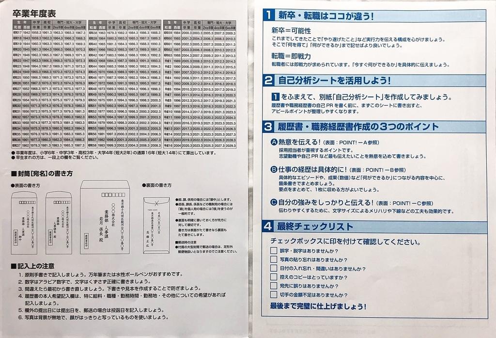 デイリーヤマザキで売っている履歴書用紙の中身、封筒宛名の書き方