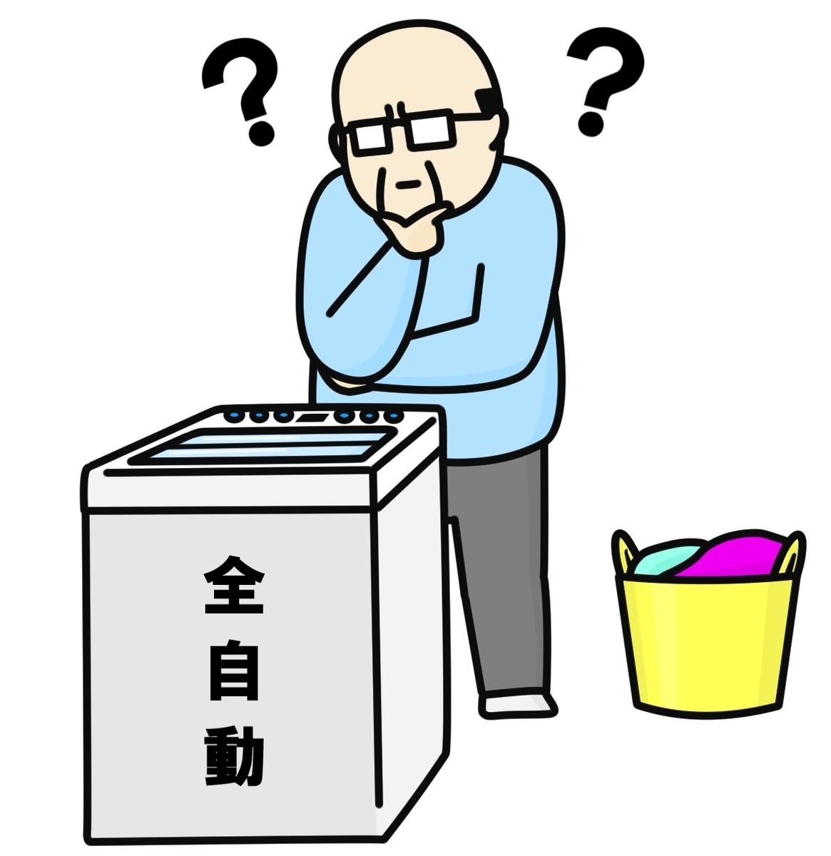 洗濯機の扱いに慣れていないお父さん