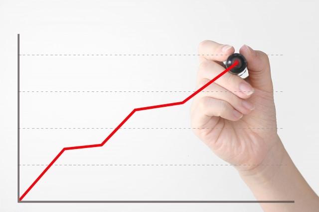 業績アップの折れ線グラフ