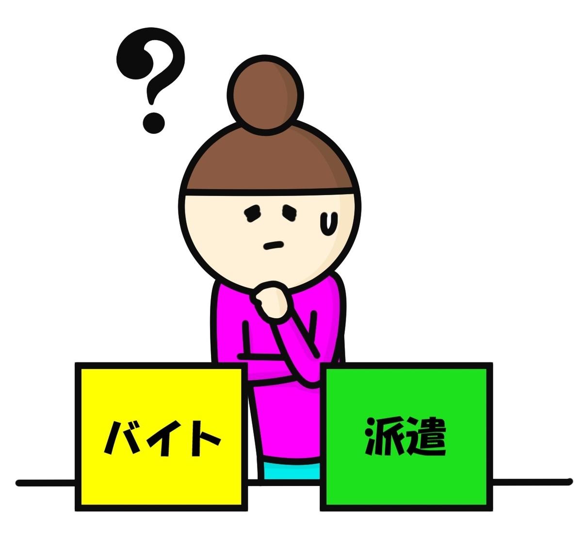 バイト 派遣と書かれた箱を見て比較する女性