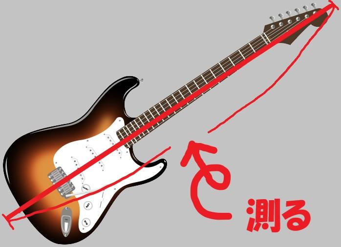 ギターのサイズを測っている様子