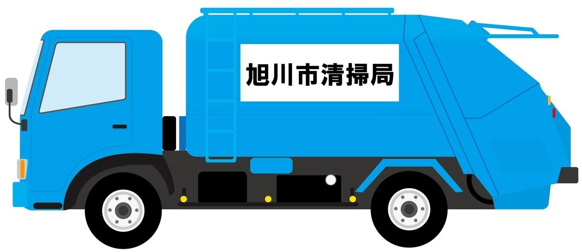 旭川市のごみ収集車イメージイラスト