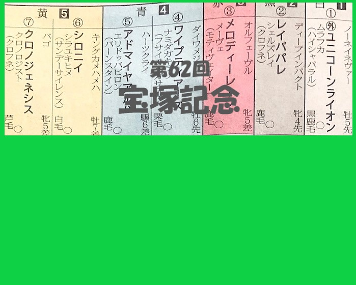 2021年度第62回宝塚記念の馬柱クロノジェネシス5枠7番