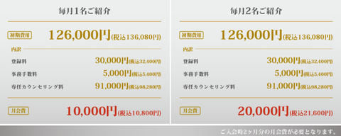 f:id:deaikonkatsunavi:20170622153817p:plain
