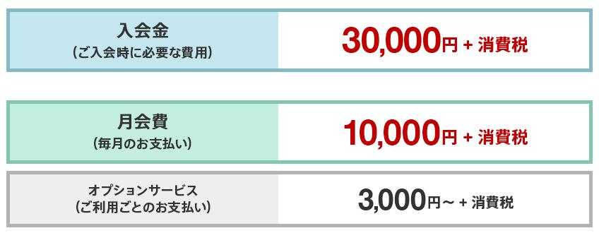 f:id:deaikonkatsunavi:20170628132545p:plain