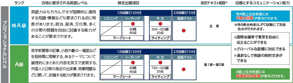 f:id:debu-ota:20200421144452p:plain