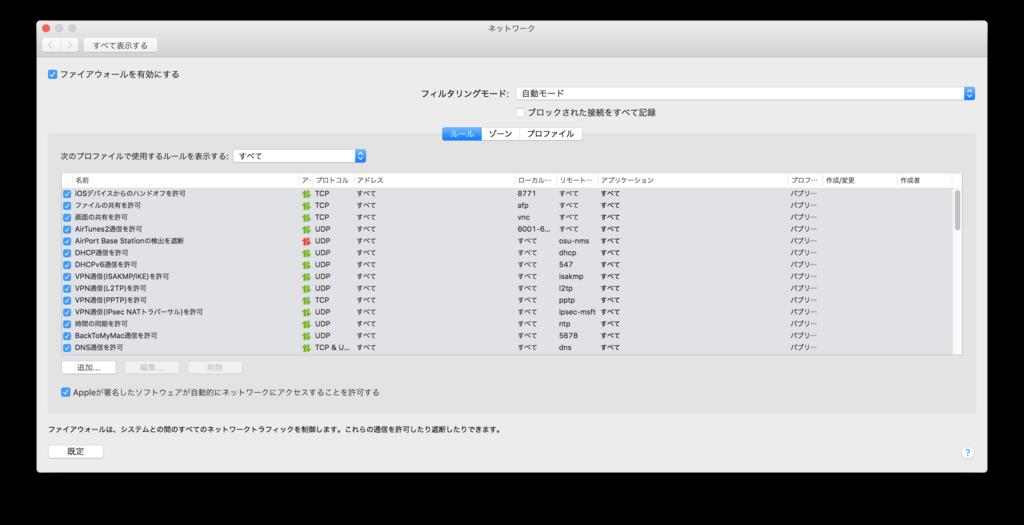 f:id:debug-your-life:20171230021518p:plain