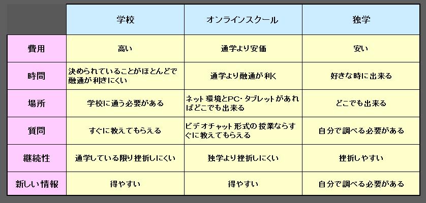 f:id:dee-mark:20210226162444p:plain