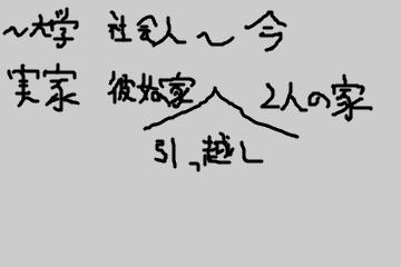 f:id:deeee66:20180318003621p:plain