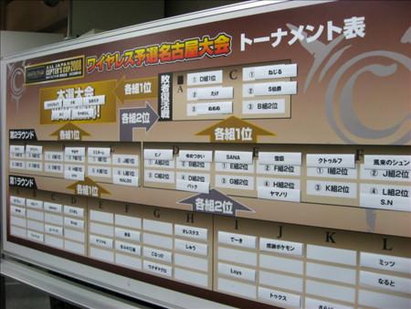 f:id:deeeki:20081208013443j:image