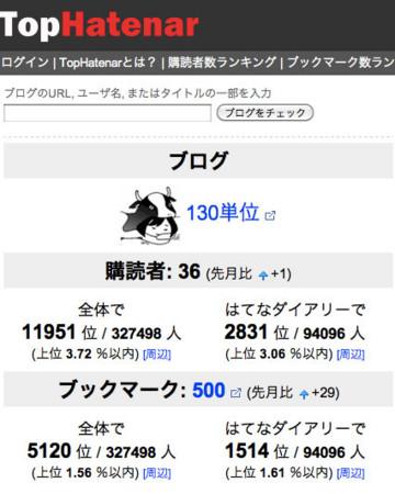 f:id:deeeki:20100808223337j:image