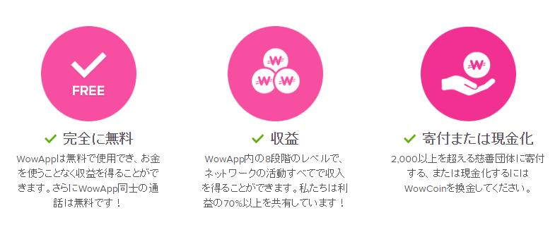 wowapp怪しい