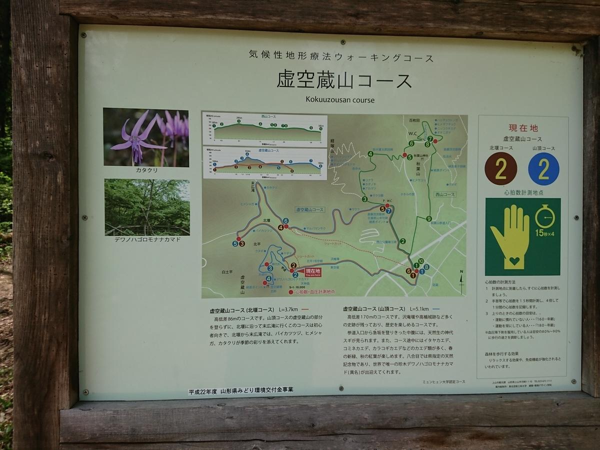 f:id:deep-karuma-waap-ec-real-s1:20200712155841j:plain