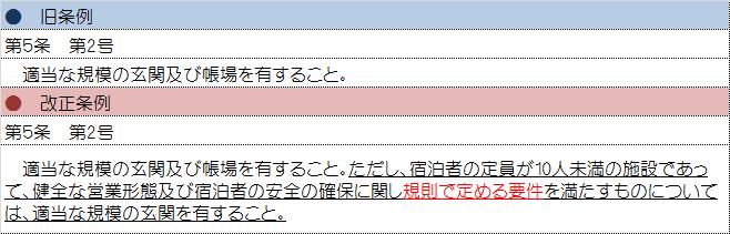f:id:deepseacruise:20170219093215p:plain