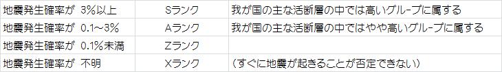 f:id:deepseacruise:20170316153858p:plain