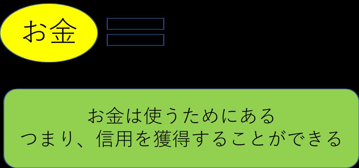 f:id:defour:20190710054330p:plain