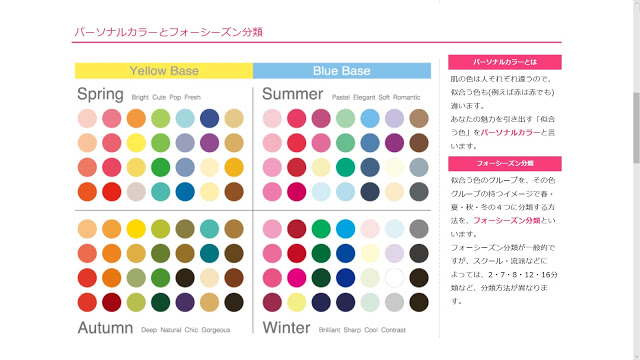 パーソナルカラーのフォーシーズン法の配色一覧