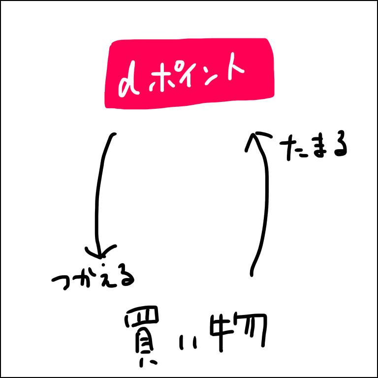 f:id:dego98:20191018125044p:plain
