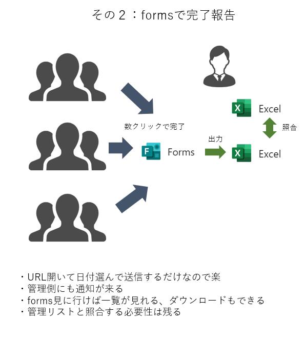 f:id:dego98:20200201203239p:plain