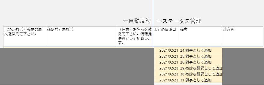 f:id:dego98:20210223173848p:plain